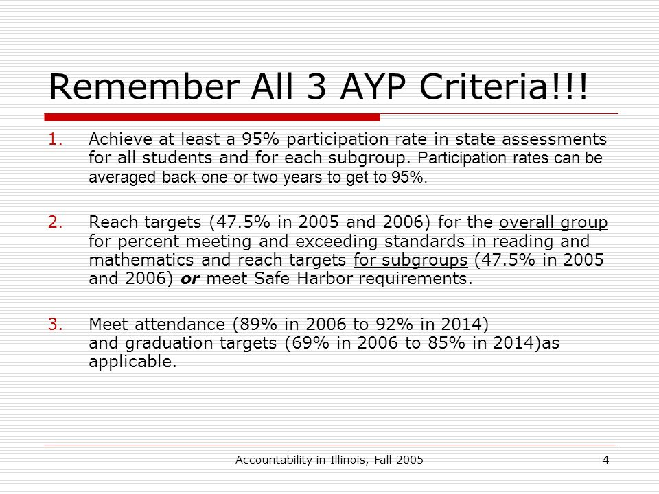 Accountability in Illinois, Fall 20054 Remember All 3 AYP Criteria!!! 1.Achieve at least a 95% participation rate in state assessments for all student