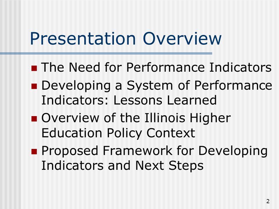 3 Why Establish Performance Indicators.