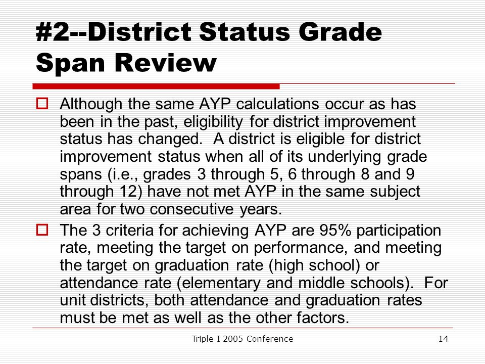 Triple I 2005 Conference14 #2--District Status Grade Span Review Although the same AYP calculations occur as has been in the past, eligibility for district improvement status has changed.