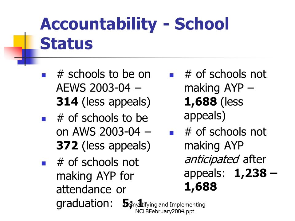 Demystifying and Implementing NCLBFebruary2004.ppt Accountability - School Status # schools to be on AEWS 2003-04 – 314 (less appeals) # of schools to be on AWS 2003-04 – 372 (less appeals) # of schools not making AYP for attendance or graduation: 5; 1 # of schools not making AYP – 1,688 (less appeals) # of schools not making AYP anticipated after appeals: 1,238 – 1,688