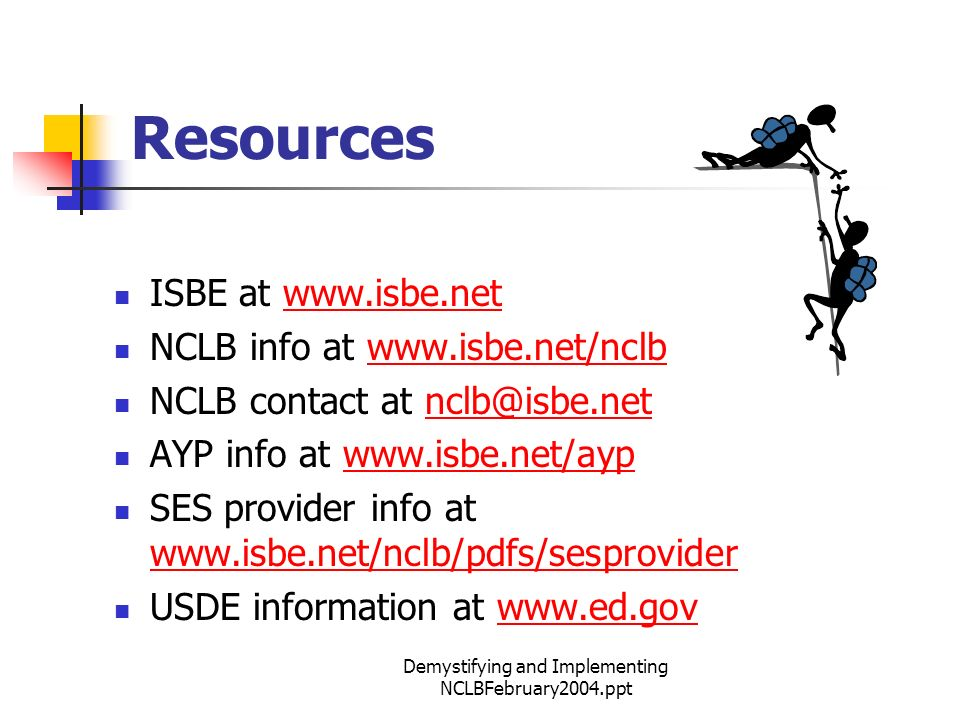 Demystifying and Implementing NCLBFebruary2004.ppt Resources ISBE at www.isbe.netwww.isbe.net NCLB info at www.isbe.net/nclbwww.isbe.net/nclb NCLB contact at nclb@isbe.netnclb@isbe.net AYP info at www.isbe.net/aypwww.isbe.net/ayp SES provider info at www.isbe.net/nclb/pdfs/sesprovider USDE information at www.ed.govwww.ed.gov