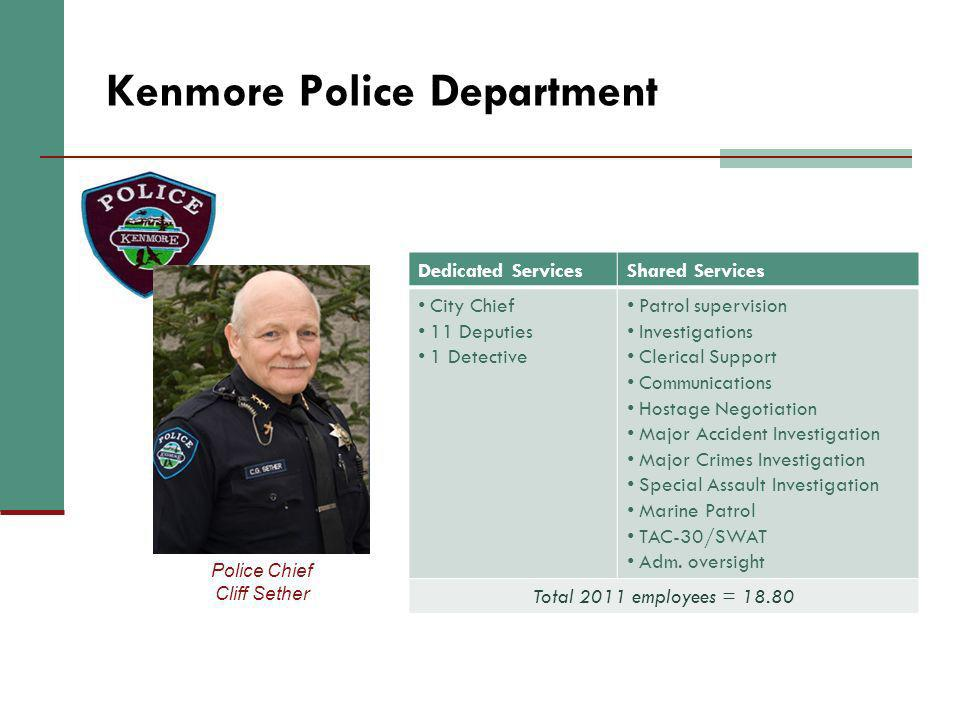Kenmore Police Department Police Chief Cliff Sether Dedicated ServicesShared Services City Chief 11 Deputies 1 Detective Patrol supervision Investigat