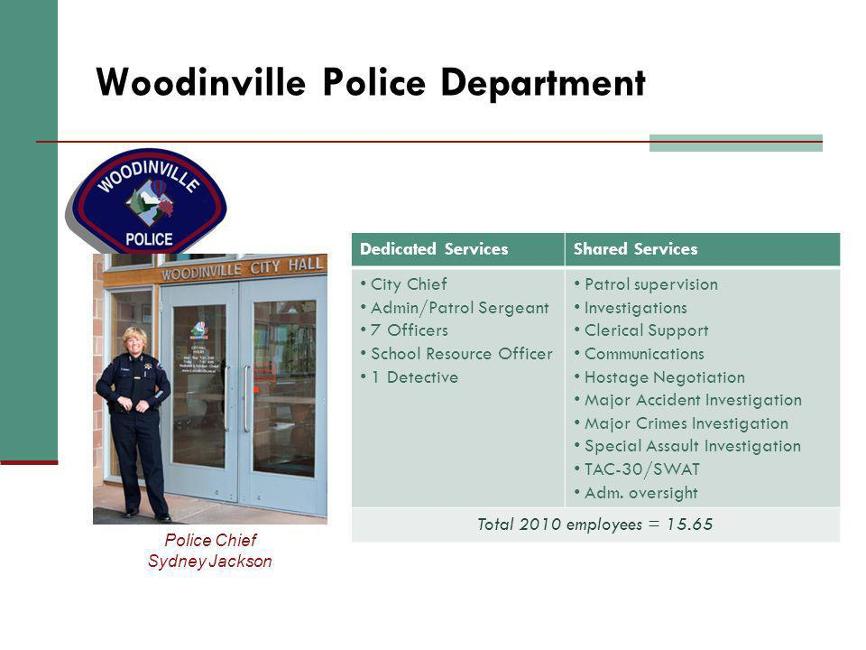 Woodinville Police Department Police Chief Sydney Jackson Dedicated ServicesShared Services City Chief Admin/Patrol Sergeant 7 Officers School Resource Officer 1 Detective Patrol supervision Investigations Clerical Support Communications Hostage Negotiation Major Accident Investigation Major Crimes Investigation Special Assault Investigation TAC-30/SWAT Adm.