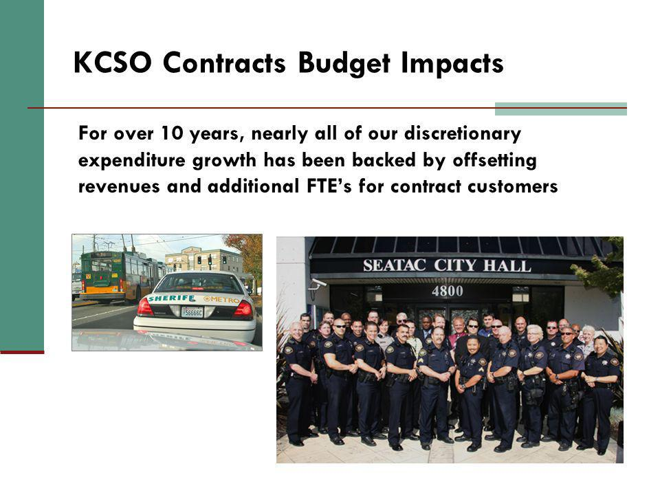 32 KCSO Contracts Budget Impacts For over 10 years, nearly all of our discretionary expenditure growth has been backed by offsetting revenues and additional FTEs for contract customers