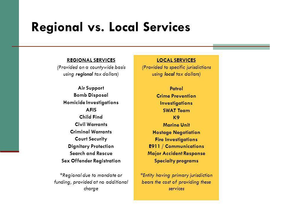 Regional vs.