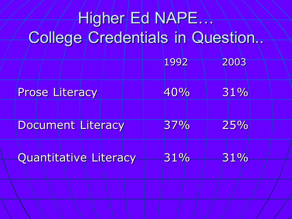 Higher Ed NAPE… College Credentials in Question..