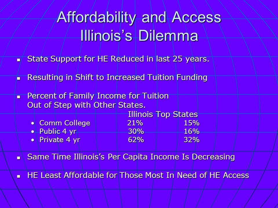 Affordability and Access Illinoiss Dilemma State Support for HE Reduced in last 25 years.