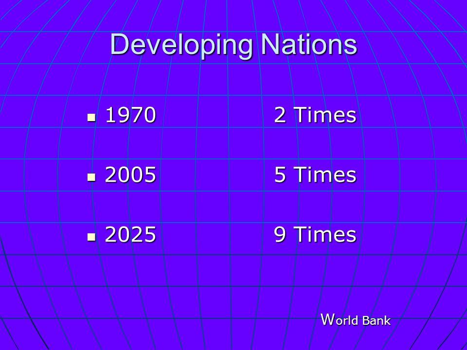 Developing Nations 19702 Times 19702 Times 20055 Times 20055 Times 20259 Times 20259 Times W orld Bank