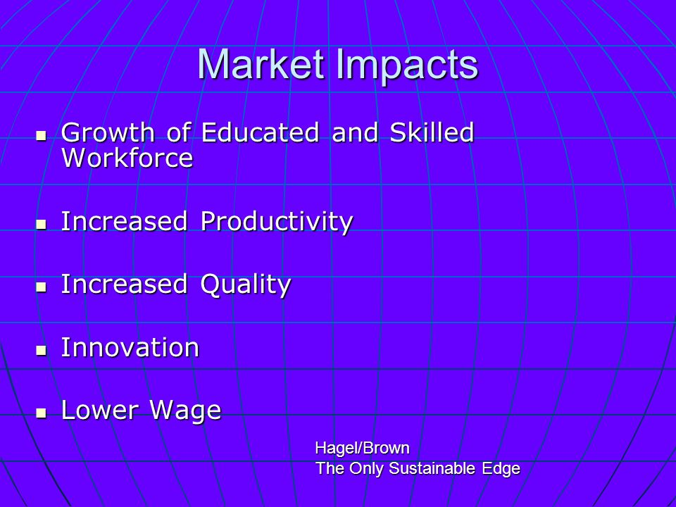 Market Impacts Growth of Educated and Skilled Workforce Growth of Educated and Skilled Workforce Increased Productivity Increased Productivity Increased Quality Increased Quality Innovation Innovation Lower Wage Lower Wage Hagel/Brown Hagel/Brown The Only Sustainable Edge The Only Sustainable Edge