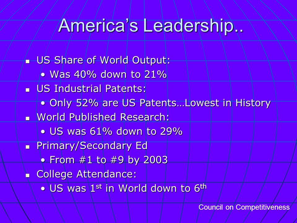 Americas Leadership.. Americas Leadership..