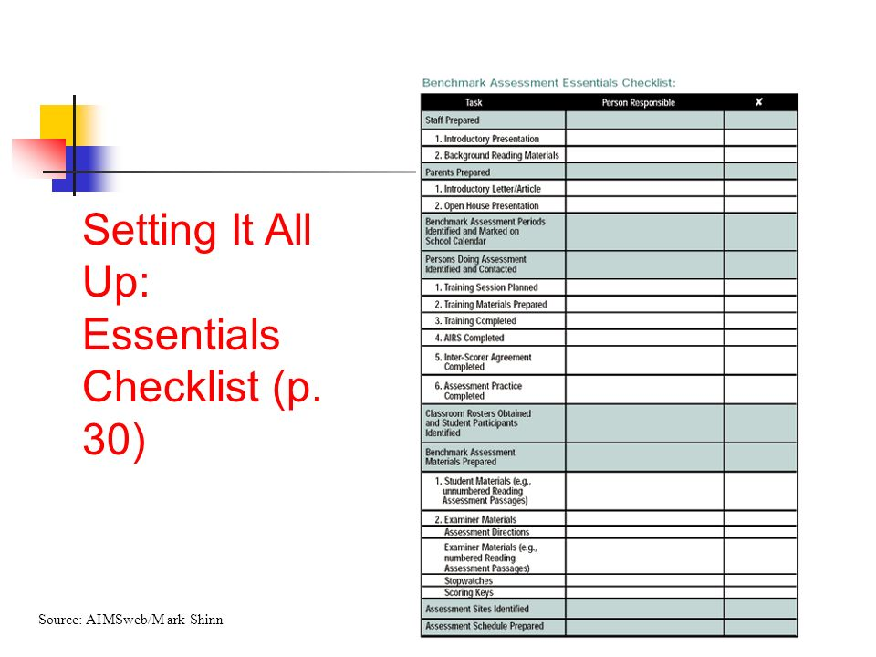 Setting It All Up: Essentials Checklist (p. 30) Source: AIMSweb/M ark Shinn