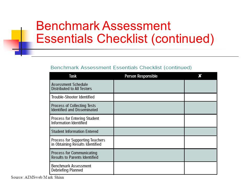 Benchmark Assessment Essentials Checklist (continued) Source: AIMSweb/M ark Shinn