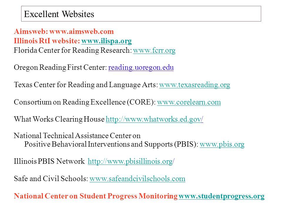 Excellent Websites Aimsweb: www.aimsweb.com Illinois RtI website: www.ilispa.orgwww.ilispa.org Florida Center for Reading Research: www.fcrr.orgwww.fc