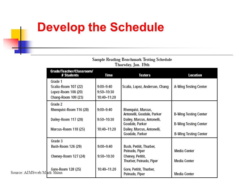 Develop the Schedule Source: AIMSweb/M ark Shinn