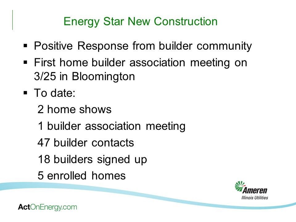 Energy Star New Construction Positive Response from builder community First home builder association meeting on 3/25 in Bloomington To date: 2 home shows 1 builder association meeting 47 builder contacts 18 builders signed up 5 enrolled homes