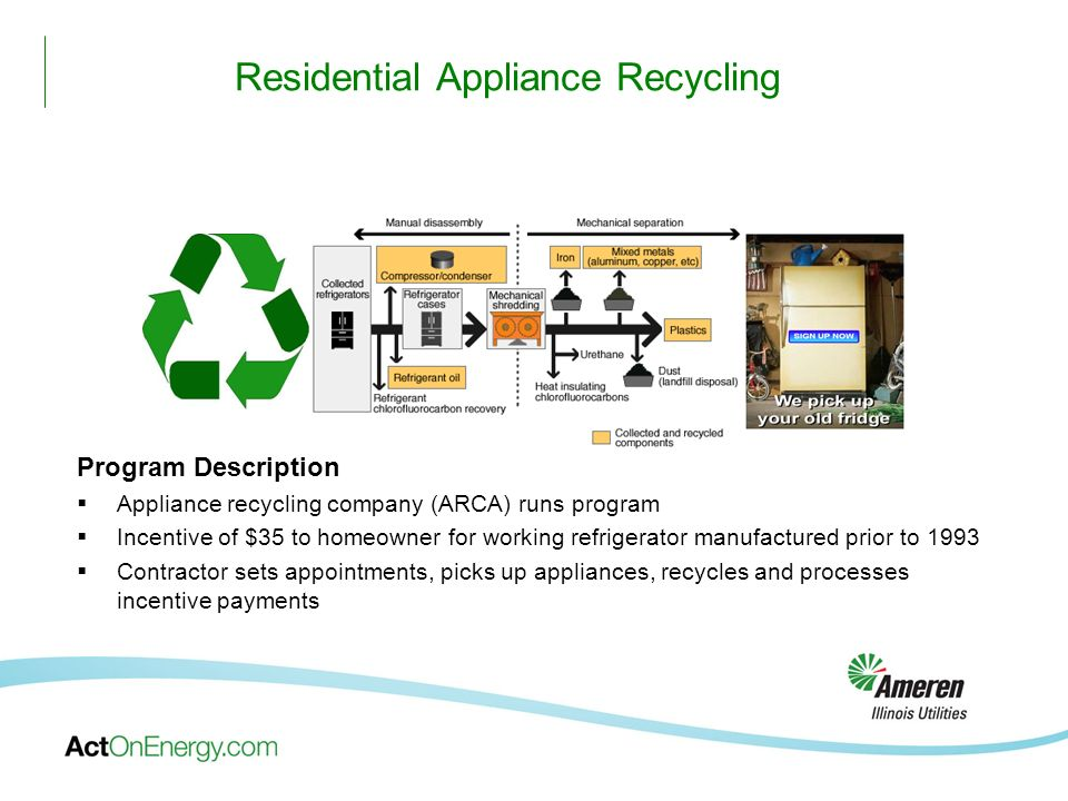 Residential Appliance Recycling Program Description Appliance recycling company (ARCA) runs program Incentive of $35 to homeowner for working refrigerator manufactured prior to 1993 Contractor sets appointments, picks up appliances, recycles and processes incentive payments