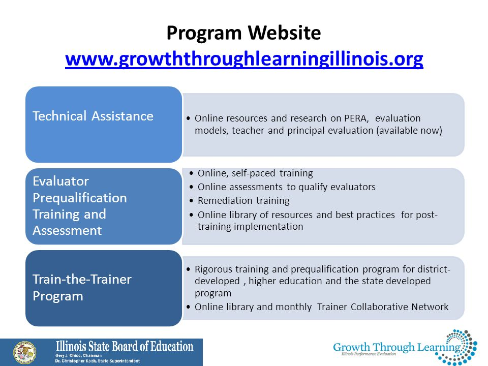 Teacher Evaluator Training and Assessment UnderstandValidateCollaborate Reflect Measure Evaluate Student Growth (if required) Module Module 1 Online Self-paced Module 2 Teachscape Self-paced Module 3 Online Self-paced Module 4 Online Self-paced Module 5 Online Self-paced Time (Approximate) 1-2 hours15-18 hours2 hours Assessment Online Asssessment2 Online Assessments Stage 1 and stage 2 Online Assessment Remediation Online, Instructor-led and Online Assessment Face to Face and Online Assessment Face-to- Face Training and Online Assessment 36