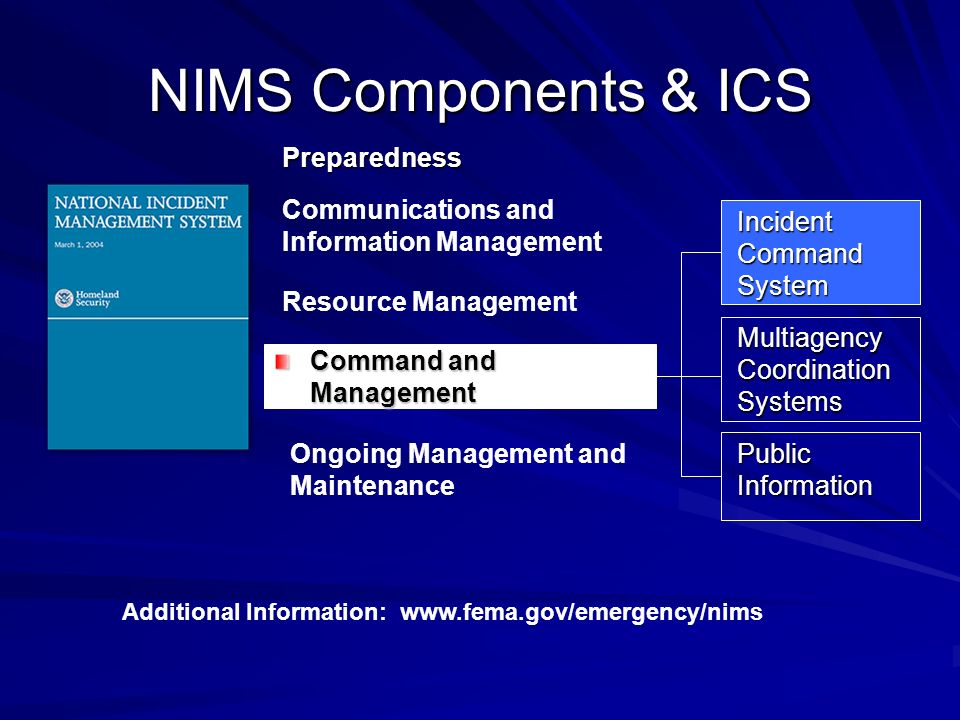 NIMS Components & ICS Command and Management Additional Information: www.fema.gov/emergency/nims Preparedness Resource Management Communications and Information Management Ongoing Management and Maintenance Incident Command System Multiagency Coordination Systems Public Information