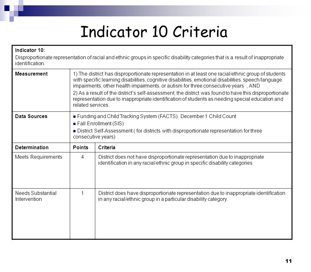 11 Indicator 10 Criteria Indicator 10: Disproportionate representation of racial and ethnic groups in specific disability categories that is a result of inappropriate identification.