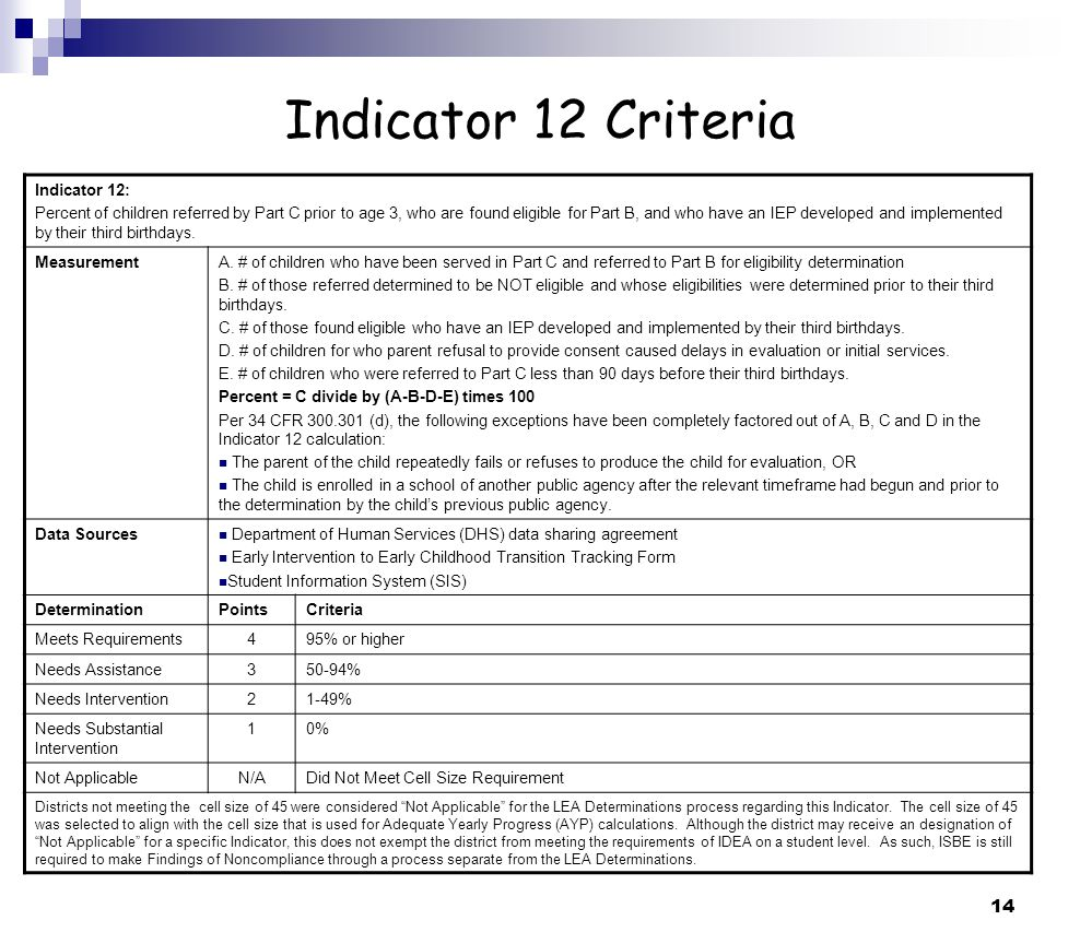 14 Indicator 12 Criteria Indicator 12: Percent of children referred by Part C prior to age 3, who are found eligible for Part B, and who have an IEP developed and implemented by their third birthdays.