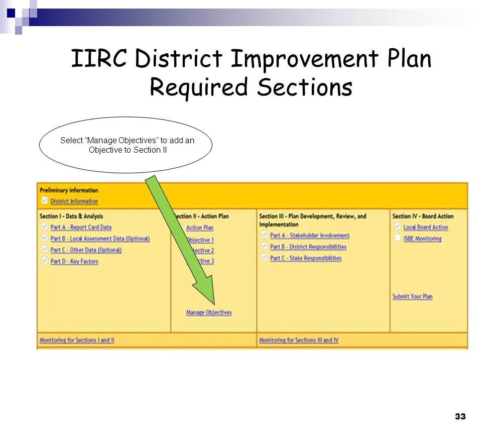 33 IIRC District Improvement Plan Required Sections Select Manage Objectives to add an Objective to Section II