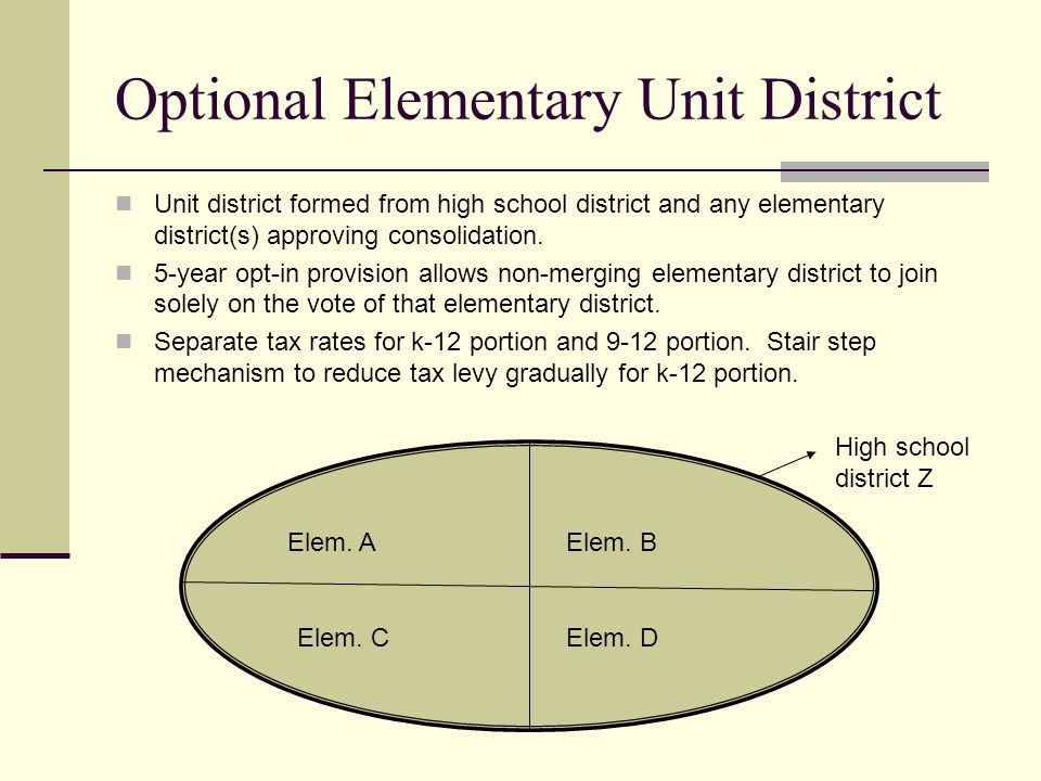 Optional Elementary Unit District Unit district formed from high school district and any elementary district(s) approving consolidation. 5-year opt-in