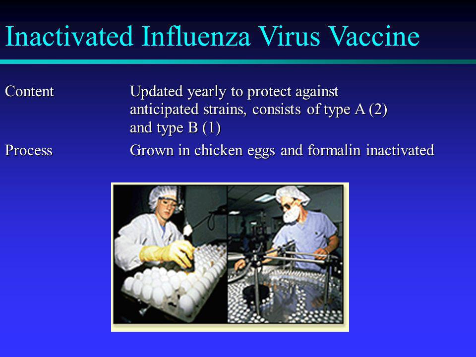 Inactivated Influenza Virus Vaccine ContentUpdated yearly to protect against anticipated strains, consists of type A (2) and type B (1) ProcessGrown in chicken eggs and formalin inactivated