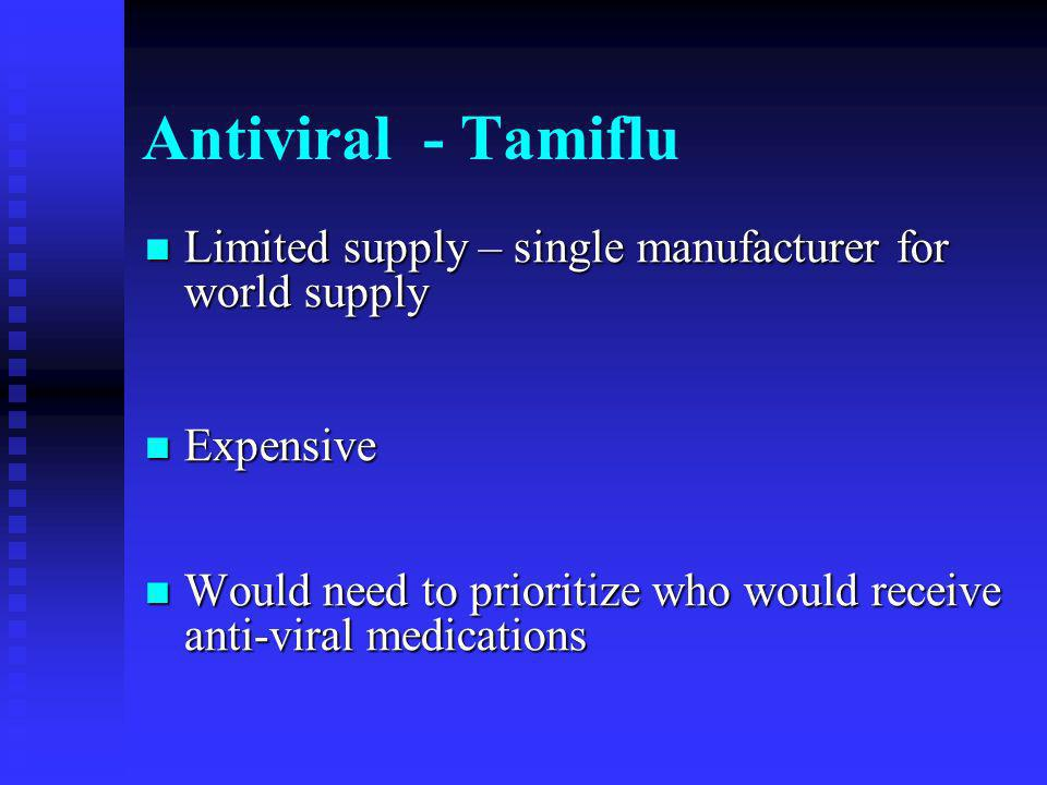 Antiviral - Tamiflu Limited supply – single manufacturer for world supply Limited supply – single manufacturer for world supply Expensive Expensive Would need to prioritize who would receive anti-viral medications Would need to prioritize who would receive anti-viral medications