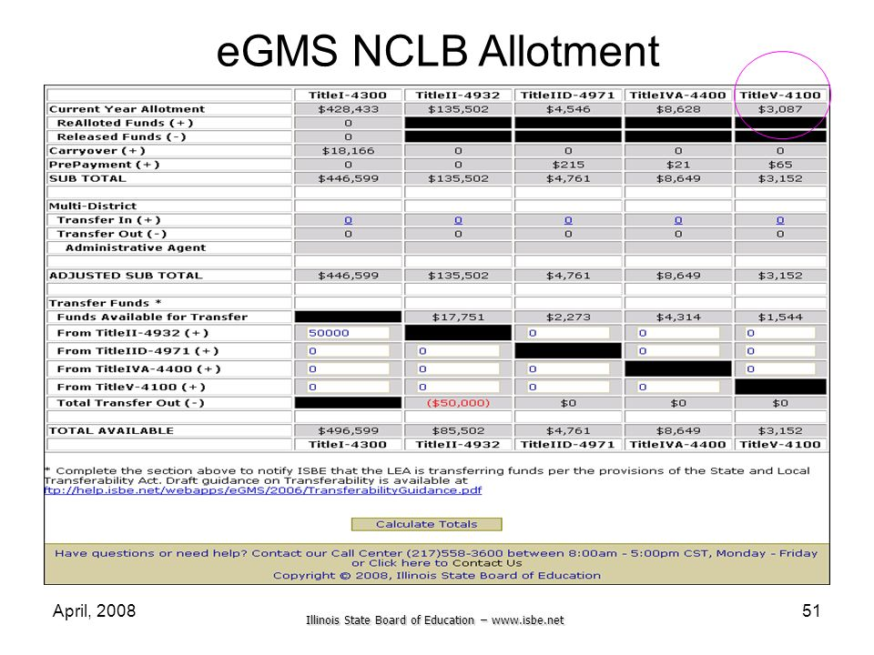 Illinois State Board of Education – www.isbe.net April, 200851 eGMS NCLB Allotment