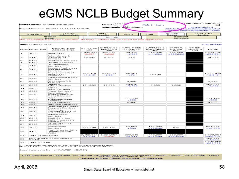 Illinois State Board of Education – www.isbe.net April, 200858 eGMS NCLB Budget Summary