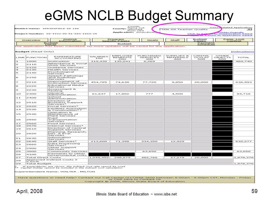 Illinois State Board of Education – www.isbe.net April, 200859 eGMS NCLB Budget Summary