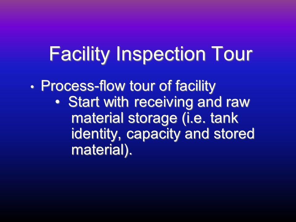 Facility Inspection Tour Process-flow tour of facility Process-flow tour of facility Start with receiving and raw Start with receiving and raw materia