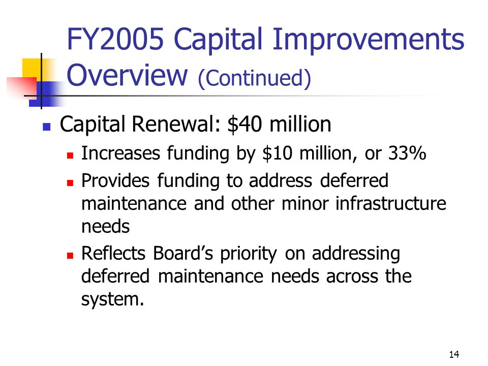 14 FY2005 Capital Improvements Overview (Continued) Capital Renewal: $40 million Increases funding by $10 million, or 33% Provides funding to address