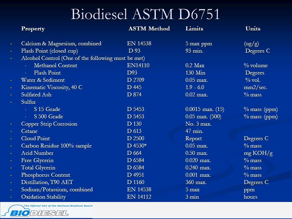 Biodiesel ASTM D6751 Property ASTM Method Limits Units Calcium & Magnesium, combined EN 14538 5 max ppm (ug/g) Calcium & Magnesium, combined EN 14538
