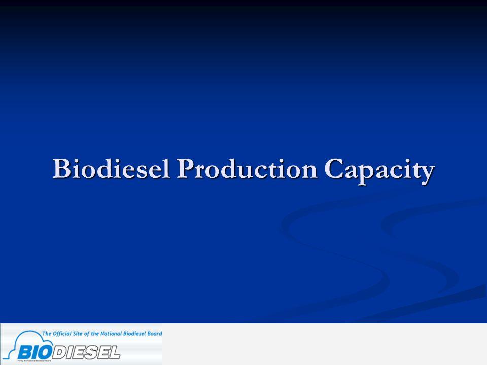 Biodiesel Production Capacity