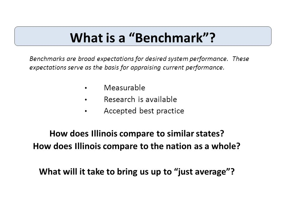 What is a Benchmark.