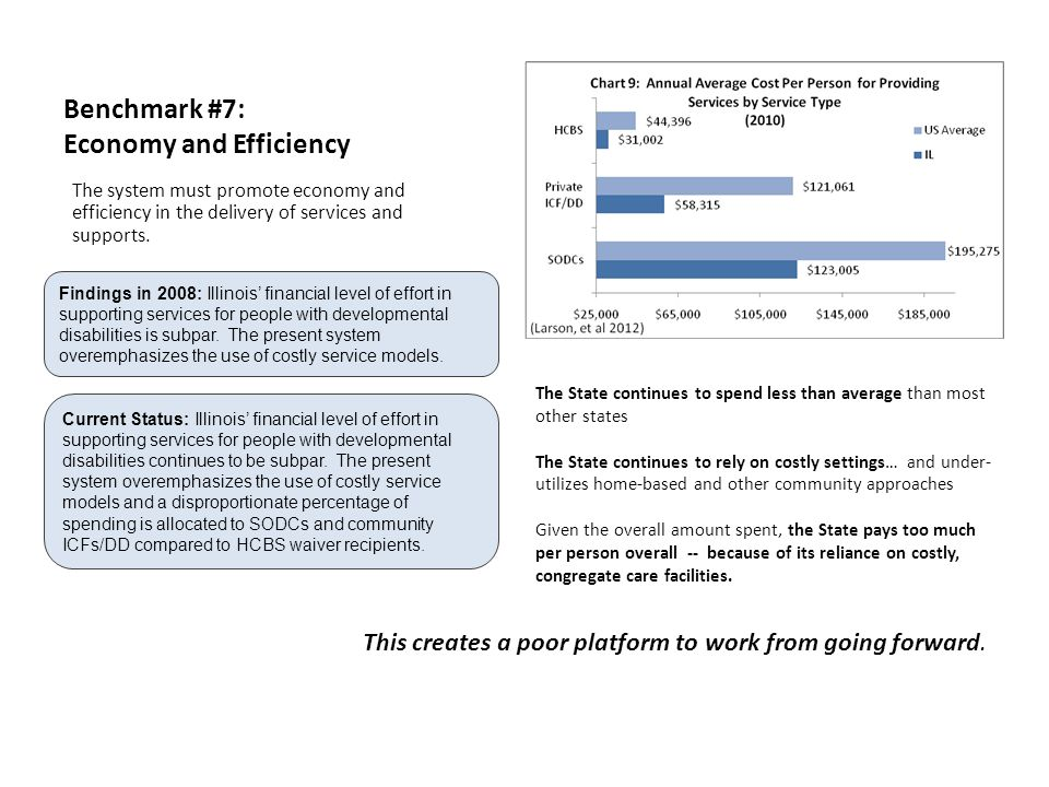 Benchmark #7: Economy and Efficiency The system must promote economy and efficiency in the delivery of services and supports.