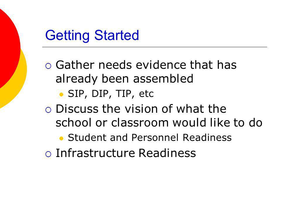 Getting Started Gather needs evidence that has already been assembled SIP, DIP, TIP, etc Discuss the vision of what the school or classroom would like to do Student and Personnel Readiness Infrastructure Readiness