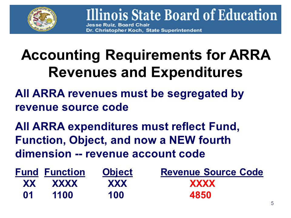 5 All ARRA revenues must be segregated by revenue source code All ARRA expenditures must reflect Fund, Function, Object, and now a NEW fourth dimension -- revenue account code FundFunctionObjectRevenue Source Code XX XXXX XXXXXXX 01 1100 1004850 Accounting Requirements for ARRA Revenues and Expenditures