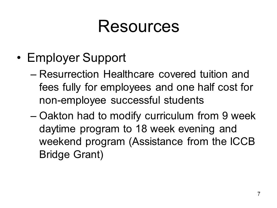 8 Offerings Oakton offered the first courses Spring 05 –Nurse Practice Review offered 4:30 to 8:30 p.m.