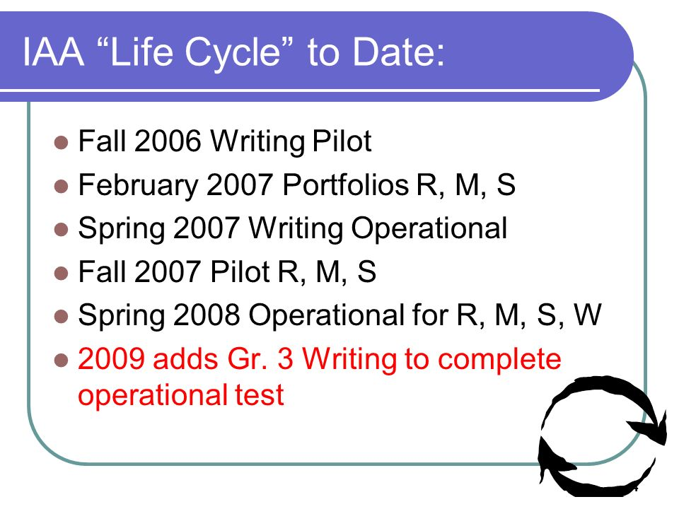 4 IAA Life Cycle to Date: Fall 2006 Writing Pilot February 2007 Portfolios R, M, S Spring 2007 Writing Operational Fall 2007 Pilot R, M, S Spring 2008 Operational for R, M, S, W 2009 adds Gr.
