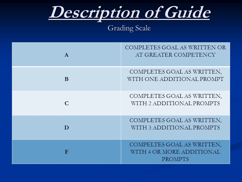 Description of Guide Grading Scale A COMPLETES GOAL AS WRITTEN OR AT GREATER COMPETENCY B COMPLETES GOAL AS WRITTEN, WITH ONE ADDITIONAL PROMPT C COMPLETES GOAL AS WRITTEN, WITH 2 ADDITIONAL PROMPTS D COMPLETES GOAL AS WRITTEN, WITH 3 ADDITIONAL PROMPTS F COMPELTES GOAL AS WRITTEN, WITH 4 OR MORE ADDITIONAL PROMPTS