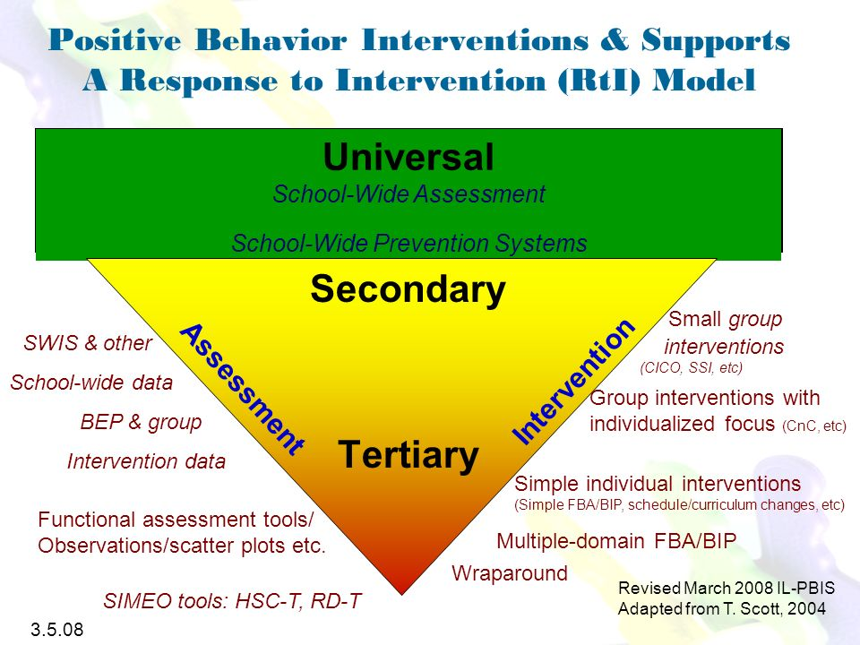 Positive Behavior Interventions & Supports A Response to Intervention (RtI) Model Universal School-Wide Assessment School-Wide Prevention Systems Secondary Tertiary SWIS & other School-wide data BEP & group Intervention data SIMEO tools: HSC-T, RD-T Small group interventions (CICO, SSI, etc) Intervention Assessment Revised March 2008 IL-PBIS Adapted from T.