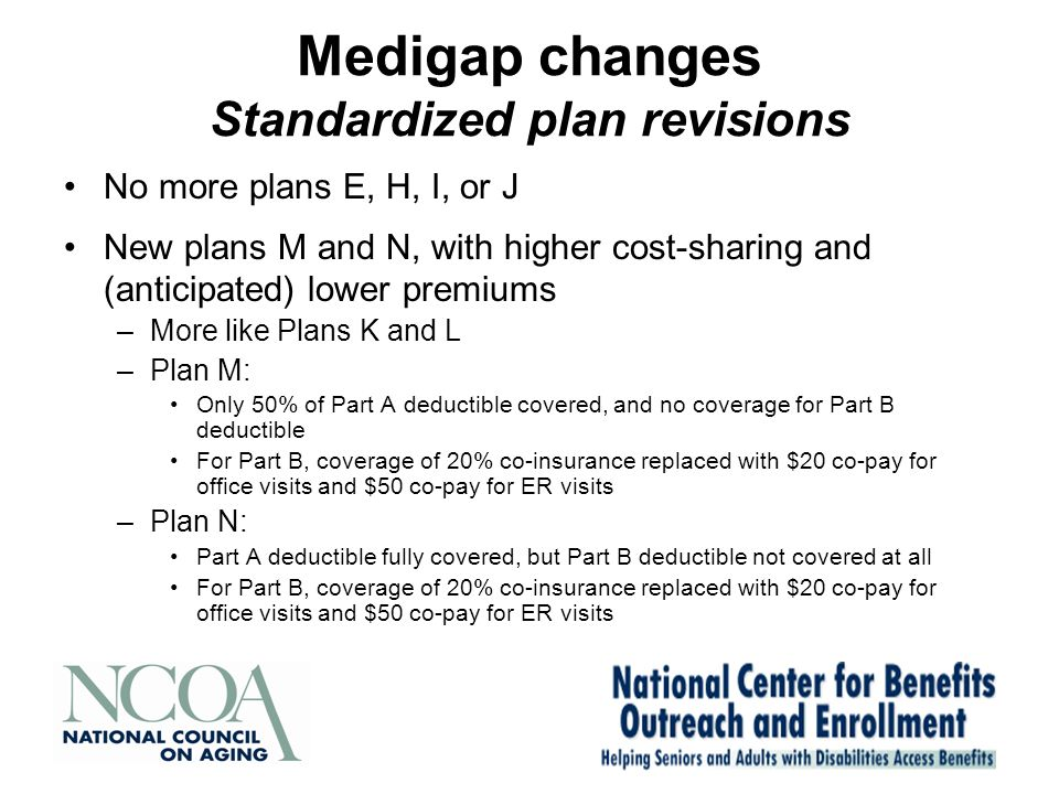 Medigap changes Standardized plan revisions No more plans E, H, I, or J New plans M and N, with higher cost-sharing and (anticipated) lower premiums –More like Plans K and L –Plan M: Only 50% of Part A deductible covered, and no coverage for Part B deductible For Part B, coverage of 20% co-insurance replaced with $20 co-pay for office visits and $50 co-pay for ER visits –Plan N: Part A deductible fully covered, but Part B deductible not covered at all For Part B, coverage of 20% co-insurance replaced with $20 co-pay for office visits and $50 co-pay for ER visits