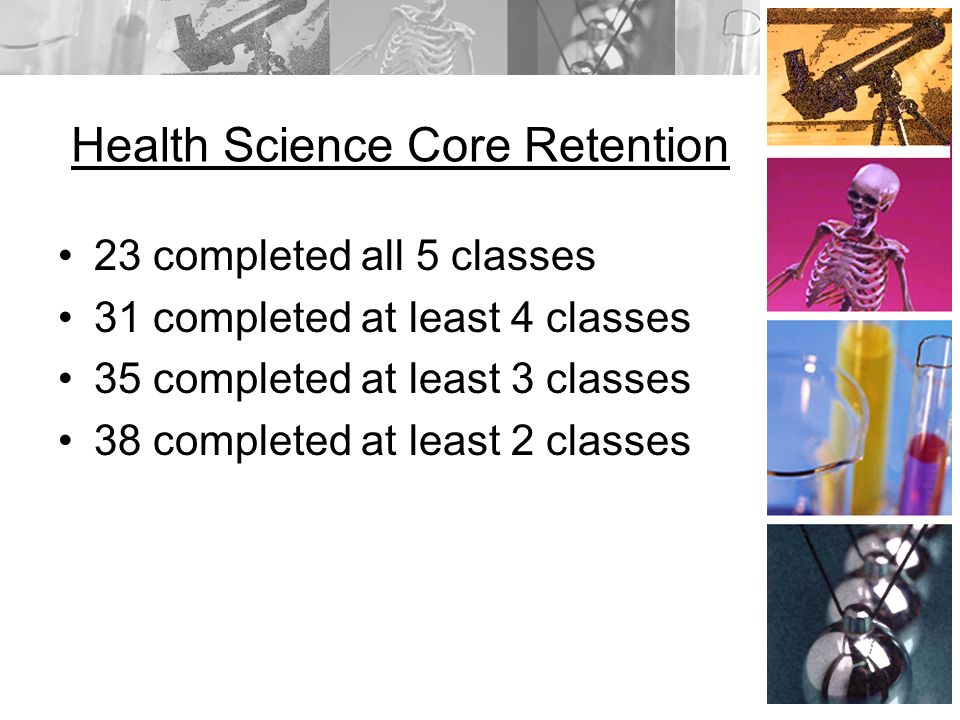 Health Science Core Retention 23 completed all 5 classes 31 completed at least 4 classes 35 completed at least 3 classes 38 completed at least 2 classes