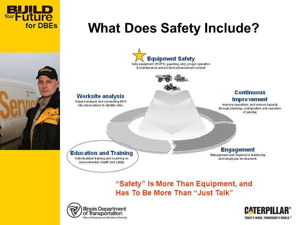 for DBEs What Does Safety Include Safety Is More Than Equipment, and Has To Be More Than Just Talk