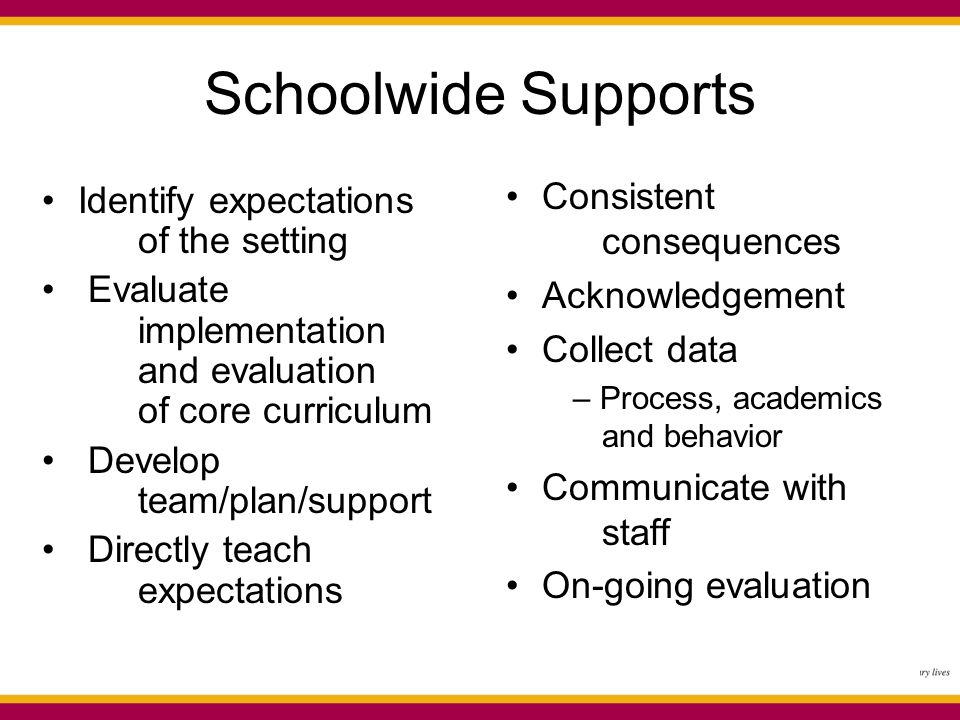 Schoolwide Supports Identify expectations of the setting Evaluate implementation and evaluation of core curriculum Develop team/plan/support Directly teach expectations Consistent consequences Acknowledgement Collect data – Process, academics and behavior Communicate with staff On-going evaluation