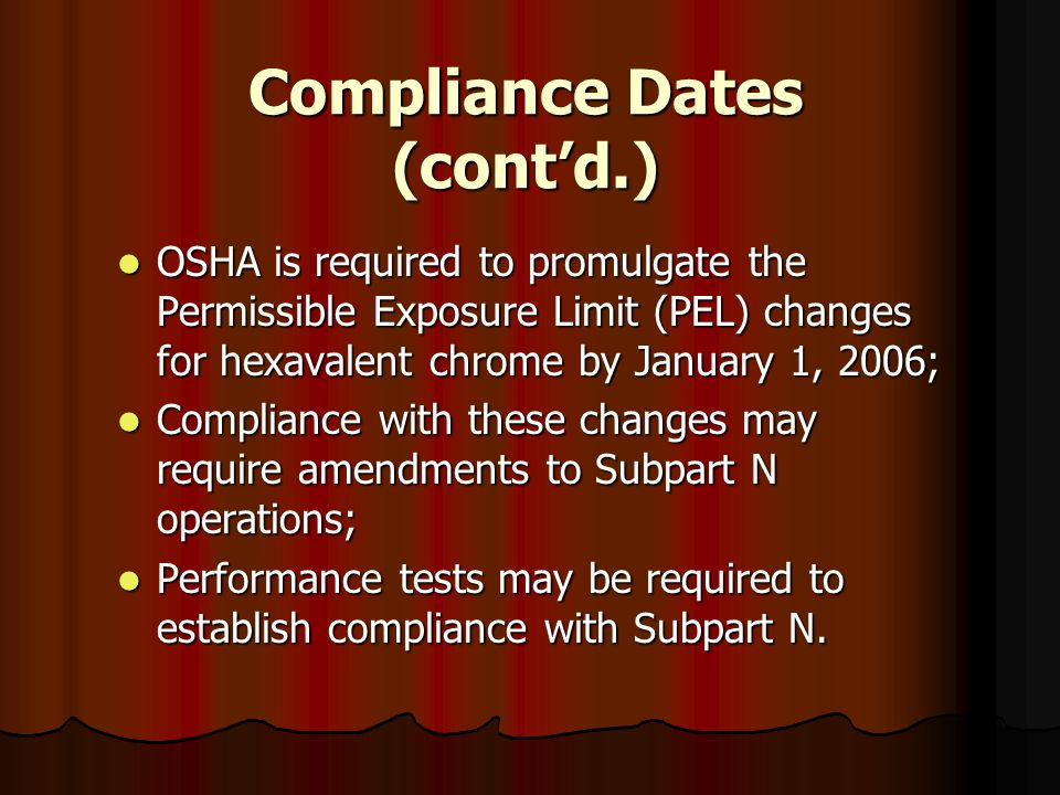 Compliance Dates (contd.) OSHA is required to promulgate the Permissible Exposure Limit (PEL) changes for hexavalent chrome by January 1, 2006; OSHA i