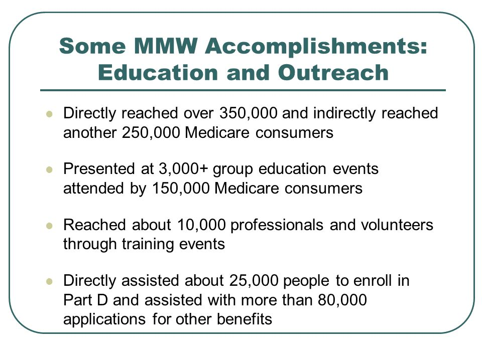 Some MMW Accomplishments: Education and Outreach Directly reached over 350,000 and indirectly reached another 250,000 Medicare consumers Presented at