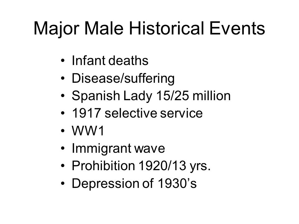 Major Male Historical Events Infant deaths Disease/suffering Spanish Lady 15/25 million 1917 selective service WW1 Immigrant wave Prohibition 1920/13 yrs.